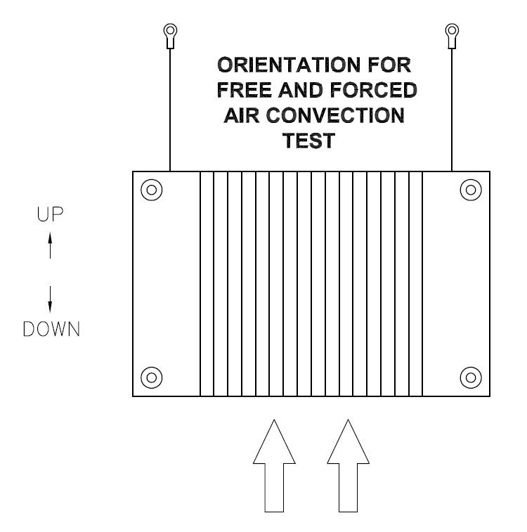 Orientation for free and forced air convection test